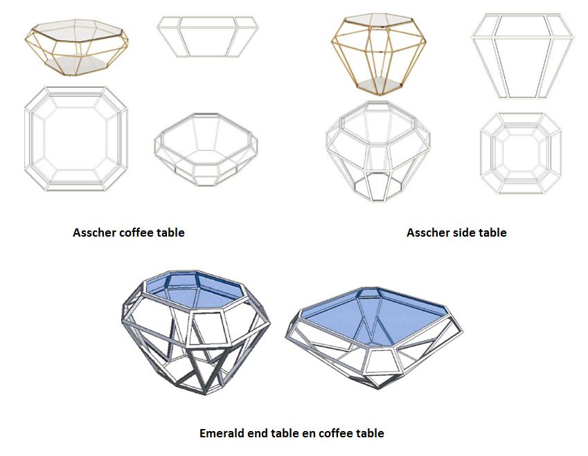 Asscher en Emerald tafels