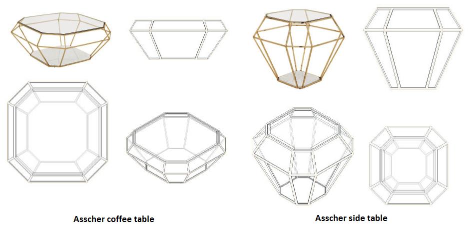 Asscher tafels